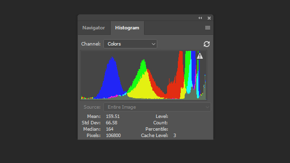 Introduction to reading histograms
